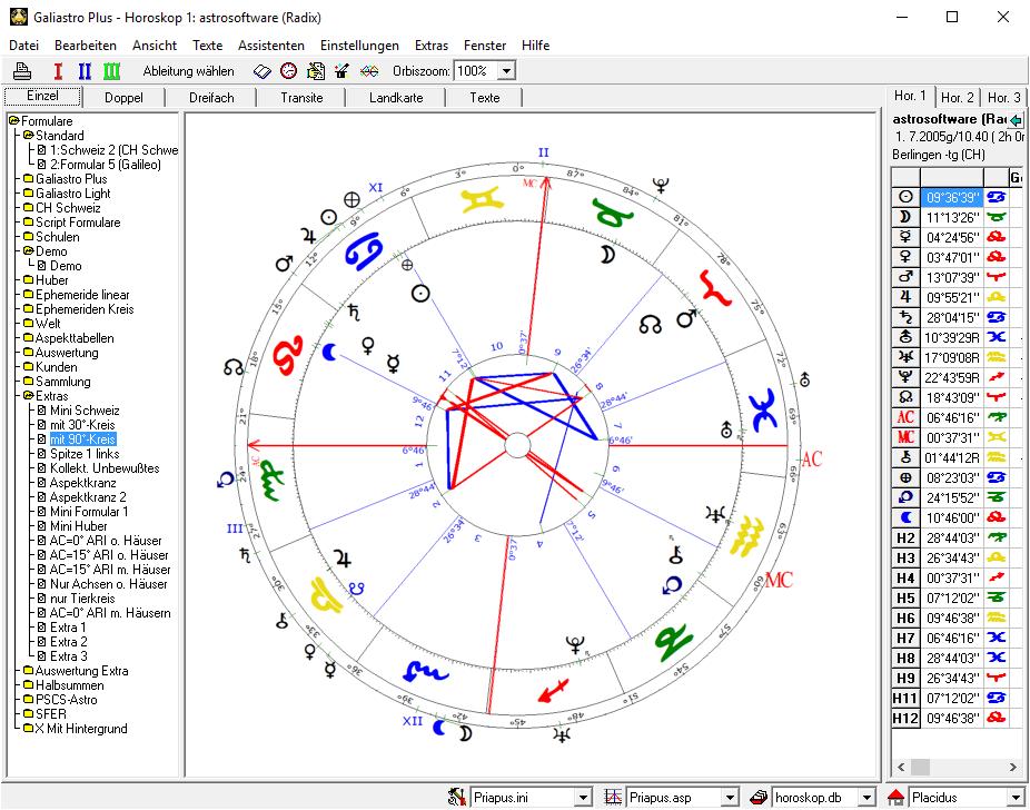 Galiastro Plus Radix mit Priapus und 90° Kreis